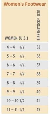 Birkenstock Women's Size Chart